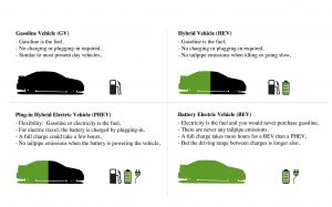 vehicle types